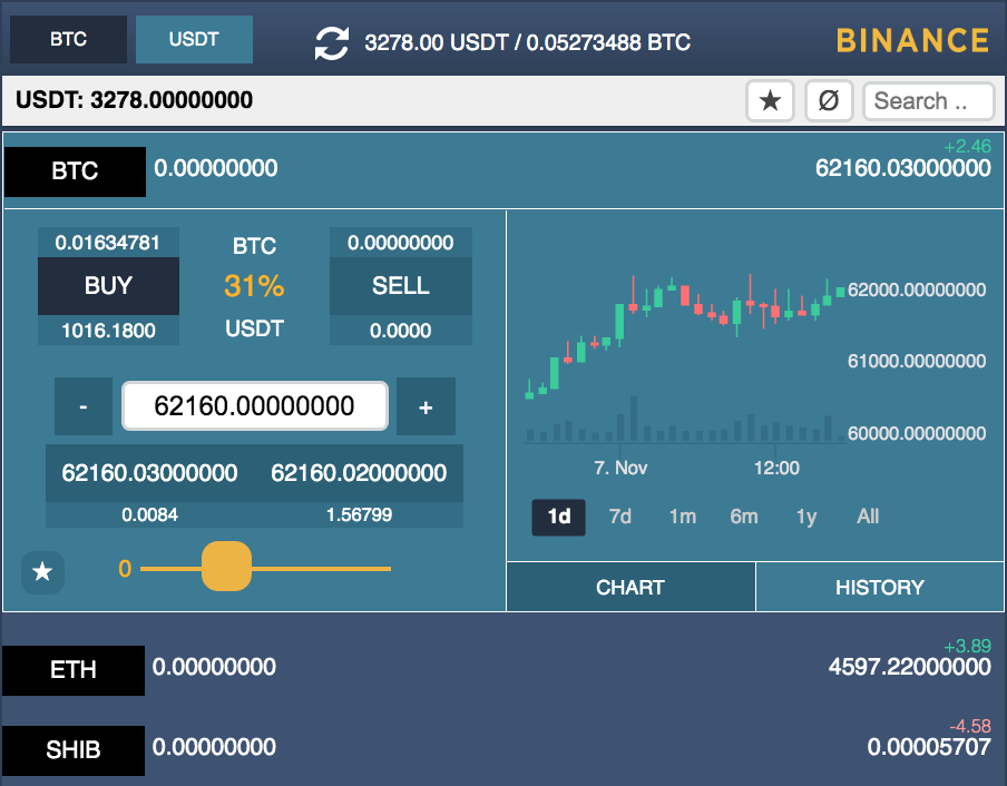 Simulator Binance